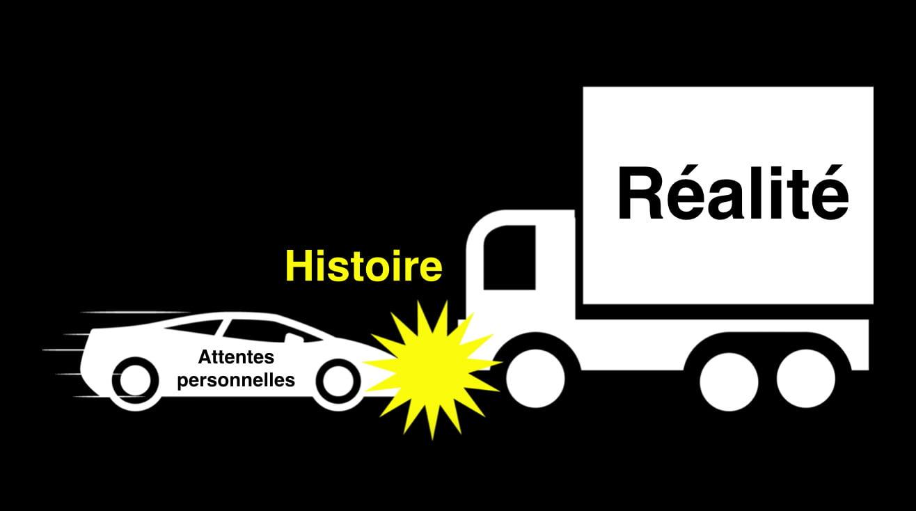 Agence-storytelling