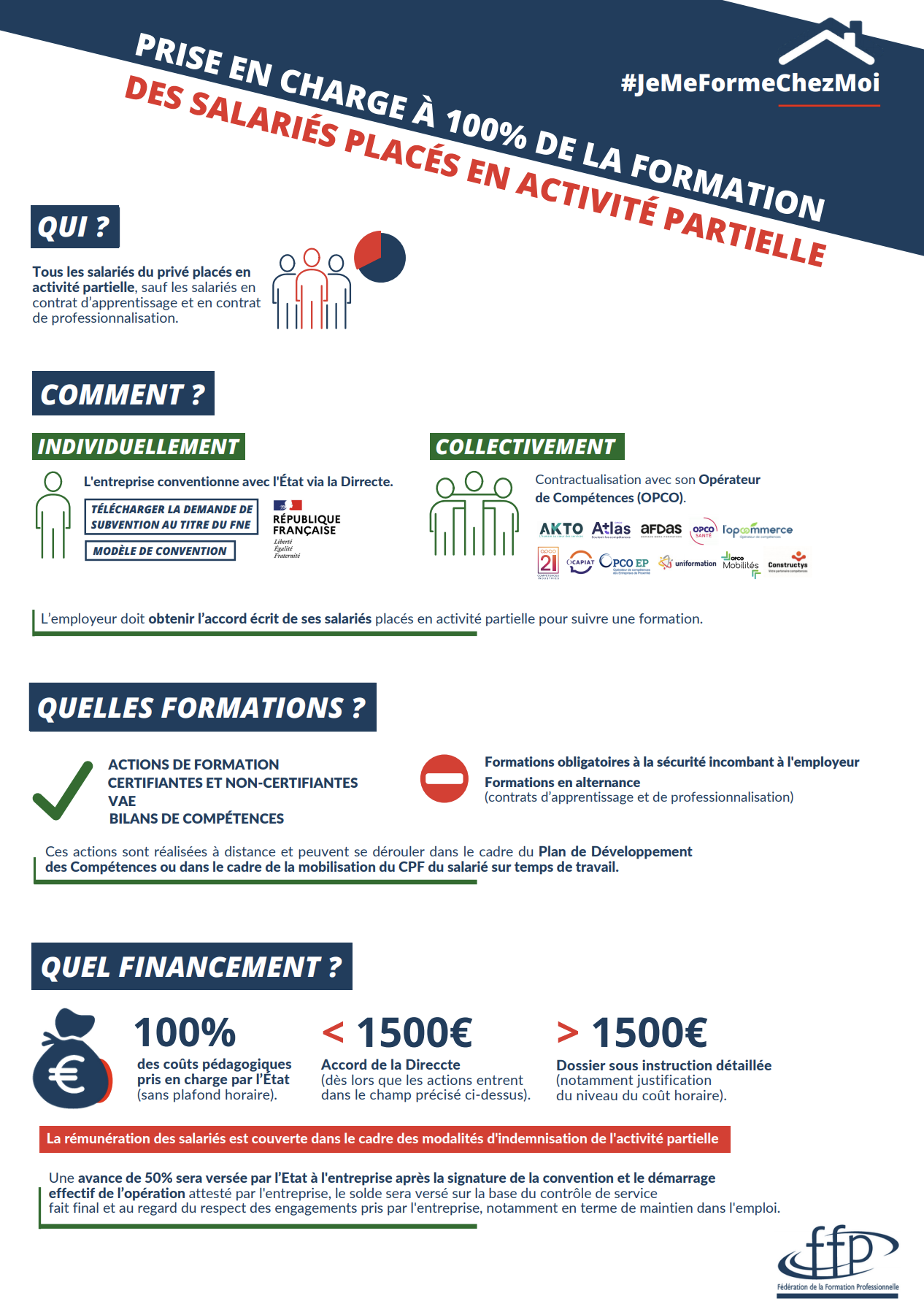 Infographie formation chomage partiel
